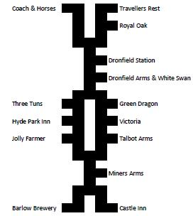 3 Valley bus map 2014